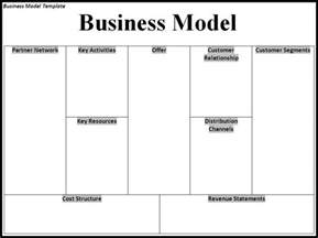 free template for business business model template word templates