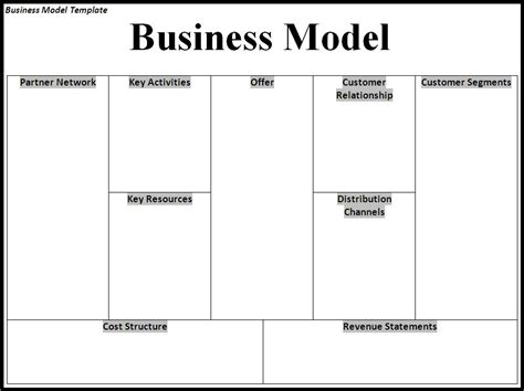 Free Business Model Template business model template free printable word templates