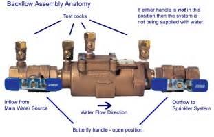 backflow certification plumbing