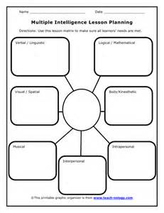 Intelligences Lesson Plan Template by Intelligence Lesson Planning