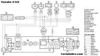 cartaholics golf cart forum gt yamaha golf cart wiring diagram g14 electric