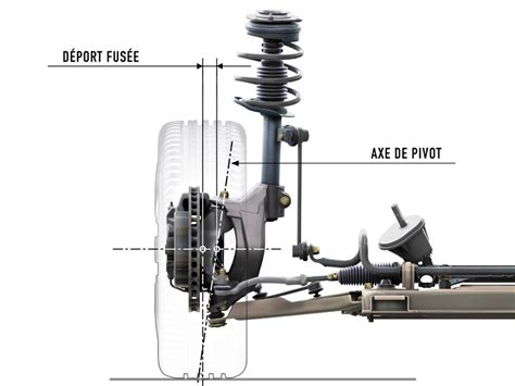 design vehicle definition suspension design definitions and effects on vehicle behavior