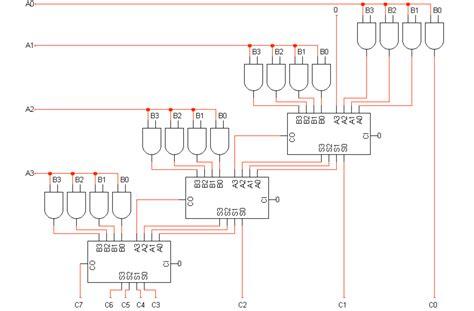 multiplier circuit diagram circuit design 4 by 4 bit multiplier logisim help