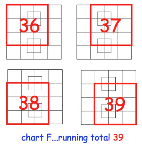 how many square is a 12 by 12 room 301 moved permanently