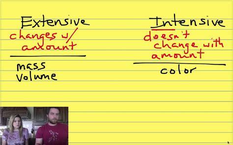 Free Extensive Search Intensive Vs Extensive Properties