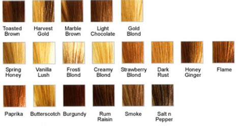 light strawberry hair color chart strawberry hair color chart imgkid com