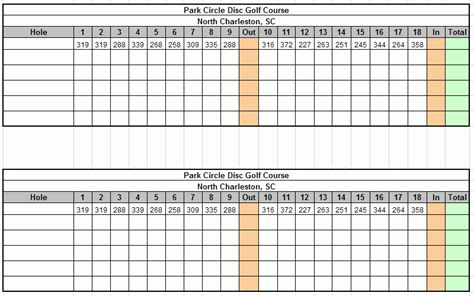 corn hiolescore card template park circle disc golf course in charleston south