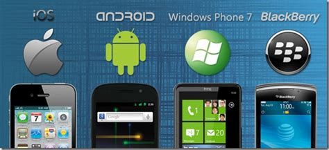 windows mobile operating system an introduction to modern mobile operating systems