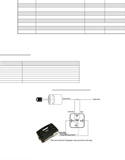 cm4200 pics wiring diagrams repair wiring scheme
