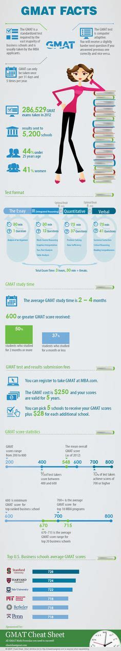 Top Mba Programs Gmat by 1000 Images About Business Infographics On