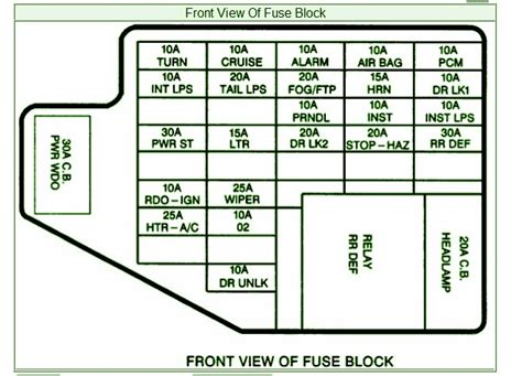 1998 pontiac grand s e front view fuse box diagram circuit wiring diagrams
