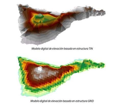 imagenes satelitales raster modelo vectorial y r 225 ster ventajas y desventajas