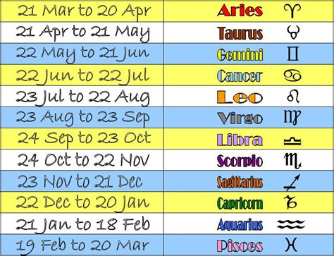 printable zodiac signs chart horoscope with dates new calendar template site