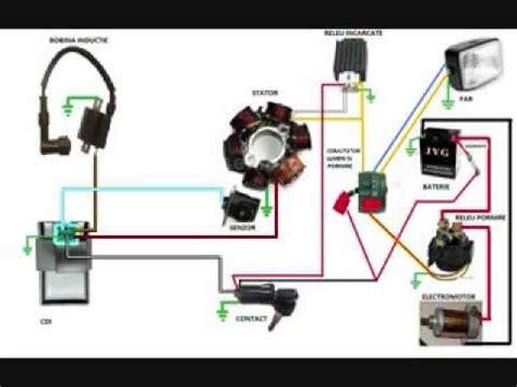 zongshen 250cc wiring diagram zongshen best free