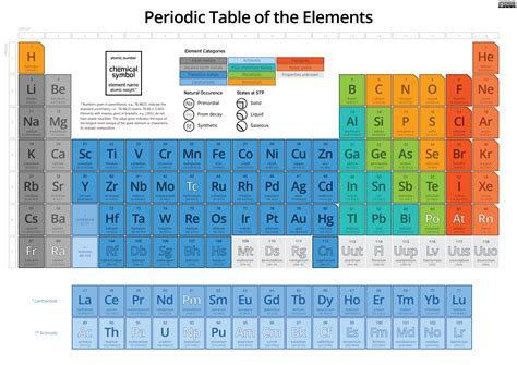periodic table of elements periodic table pen devious collection 114 favourites by maxmega on deviantart