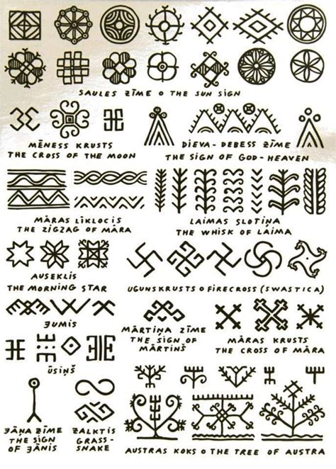 native pattern meaning 18 best american indian symbols images on pinterest
