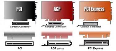pci e diagrams pci wiring diagram free