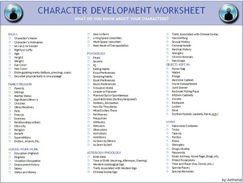 To help you create characters with a past characters with real lives