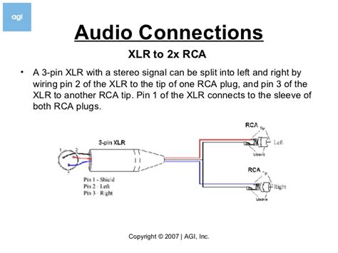 balanced rca wiring diagram for wiring diagram with