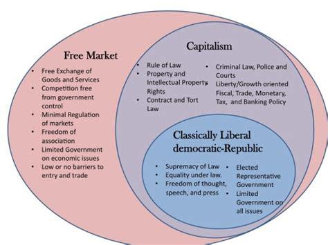 capitalism vs socialism venn diagram communism vs capitalism venn diagram be informed not just opinionated like success
