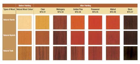 best varnish for exterior doors varnishing doors light oak coloured varnish
