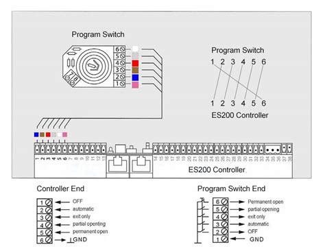 es200 wiring diagram connection scheme sanway technology