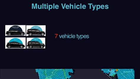 Car Types In Uber by Processing In Uber Marketplace For Kafka Summit 2016