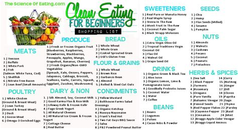 clean cookbook the all in 1 healthy guide 153 easy recipes a weekly shopping list more books meal plan kuban minton