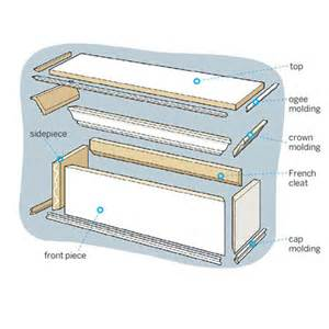 window valance dimensions pdf diy building wood valance building l shaped