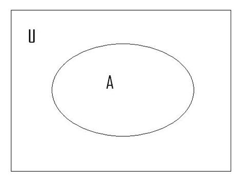 venn diagram universal set venn diagrams mathcaptain