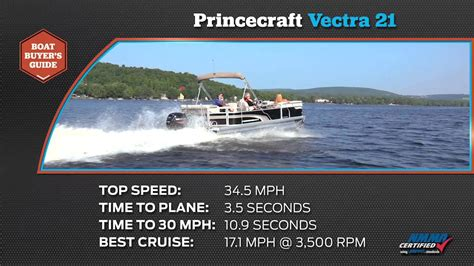 boating magazine buyers guide 2015 boat buyers guide princecraft vectra 21 youtube