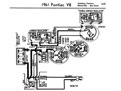 motor auto repair manual 1961 pontiac tempest electronic throttle control service manual 1961 pontiac tempest timing chain diagram category pontiac wiring diagram