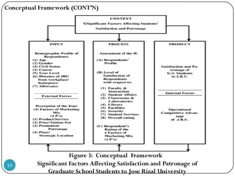 dissertation theoretical framework exles of thesis conceptual framework