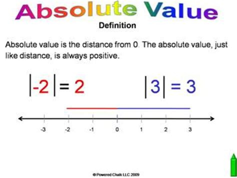 printable worksheets absolute value equations all worksheets 187 absolute value equations worksheets