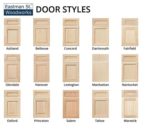 Style Cabinets by Kitchen Cabinet Door Styles Builders Surplus