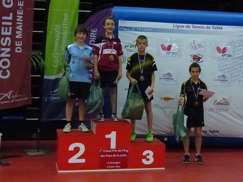 resultats grand prix de ping des pays de la loire tennis