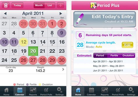 Calendar Calculator Plus Days Best Time To Get Ovulation Cycle