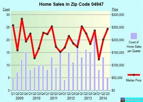 kingfield me zip code 04947 real estate recent home