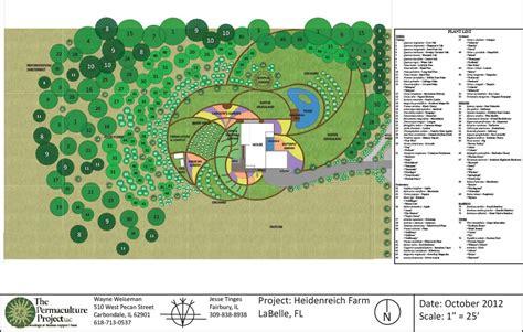 permaculture house design permaculture farm design permaculture plans