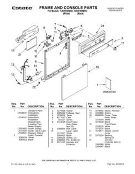 whirlpool partner iii parts diagram whirlpool gold dishwasher manual partner iii