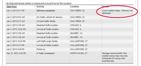 tracking number on fedex home label wroc awski