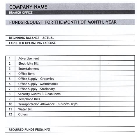funding report template general knowledge library expense report template