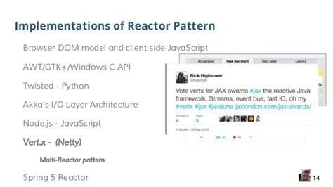 reactor design pattern java exle reactive java promises and streams with reakt javaone