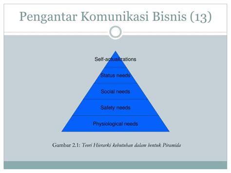 Pengantar Komunikasi Massa Oleh Nurudin ppt pertemuan ii komunikasi bisnis powerpoint presentation id 2381405