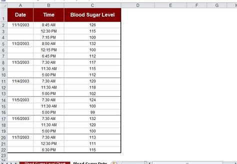 monthly blood sugar log template business