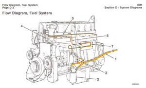 Fuel System Engine Cummins Cummins System Diagrams M 11 Images Frompo