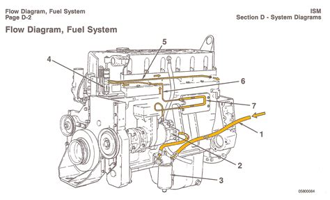 diesel fuel diagram caterpillar 3126b lift diagram 35 wiring diagram
