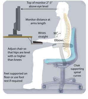 shoulder from sitting at desk best posture for sitting search fitness central