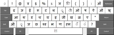 keyboard layout in hindi gujarati and hindi phonetic keyboard layout gujarati typing