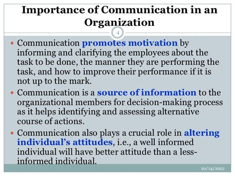 Communication Skills Essay by Essay On Importance Of Communication Skills Excel Homework